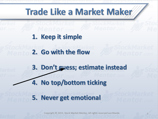 TUTORIAL - Trade Like a Market Maker (November 3, 2017)