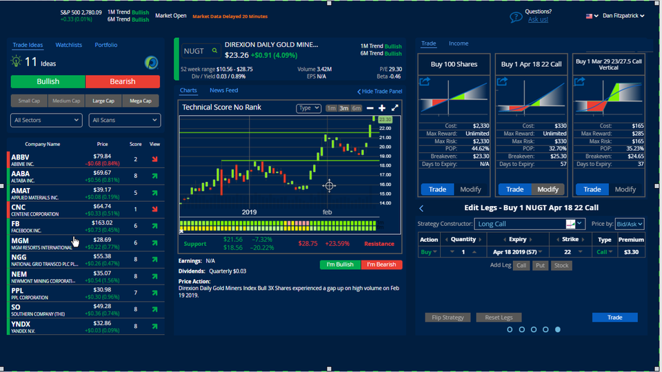 Preview of OMM Trade Engine on Dan's $NUGT trade