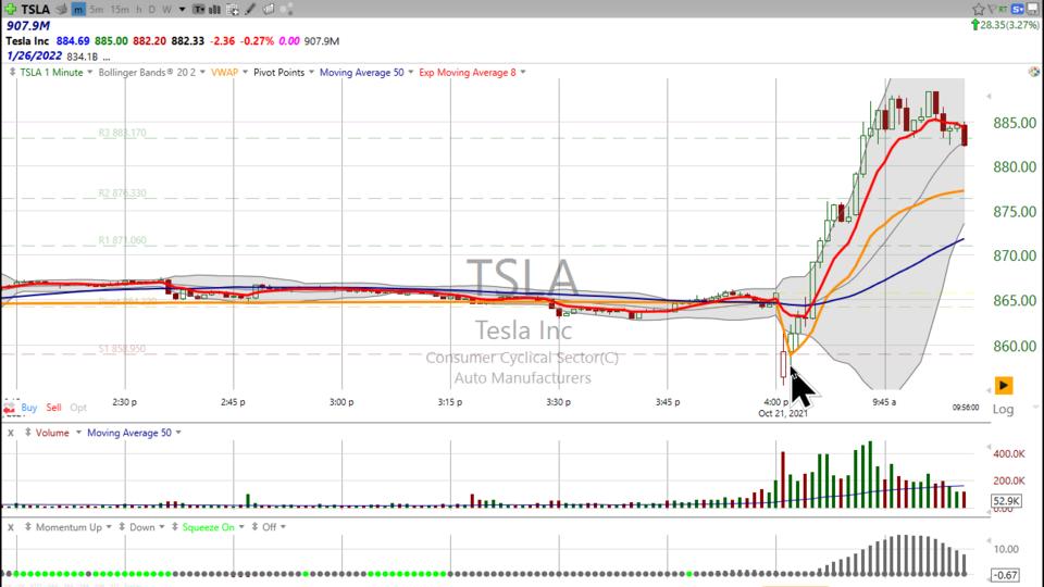 Here's your new post-earnings trade on Tesla ($TSLA) - October 21, 2021