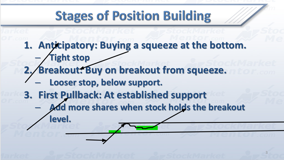 TUTORIAL - Building a Position