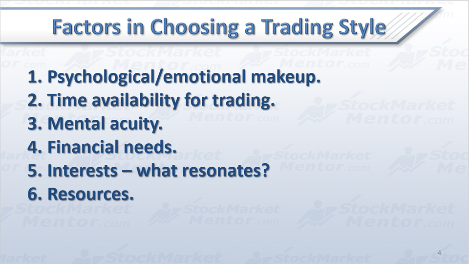 TUTORIAL: Building YOUR Trading Process . .That Works! (Part 1)