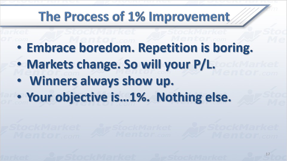 TUTORIAL: Building YOUR Trading Process . .That Works! (Part 3)