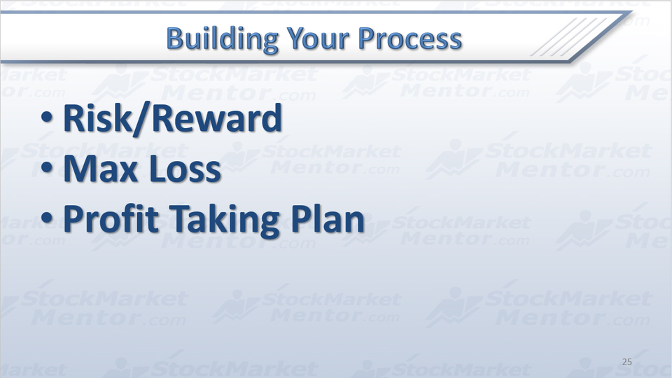 TUTORIAL: Building YOUR Trading Process . .That Works! (Part 4)